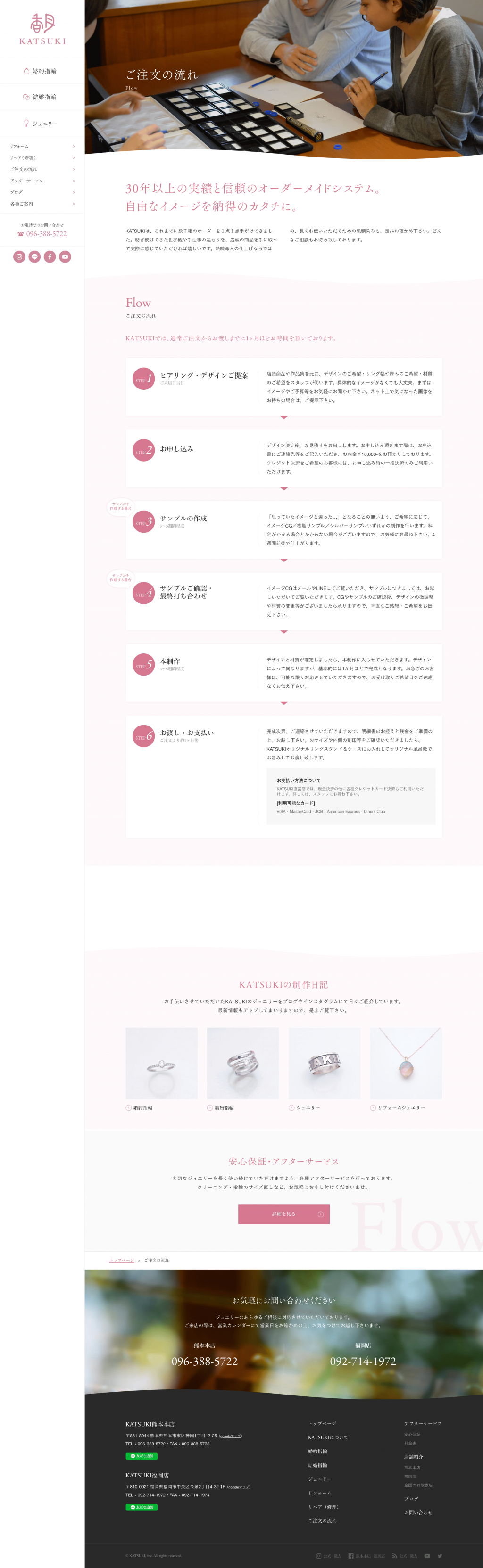 KATSUKIサイトのパソコン表示
